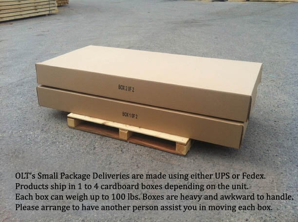 Small Package Deliveries